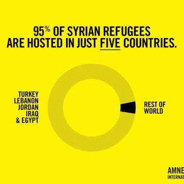 syriarefugeecrisis1