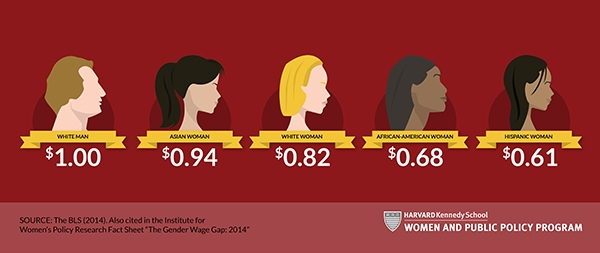 wagegap_infographic_v1a_600