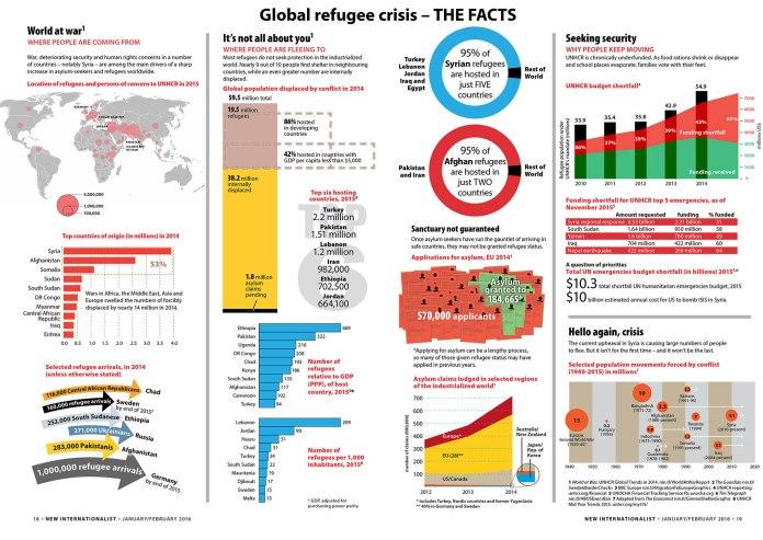 ni489_refugees_infograph